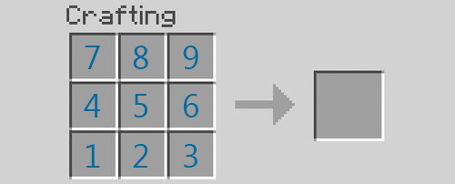 Minecraft server slots calculator