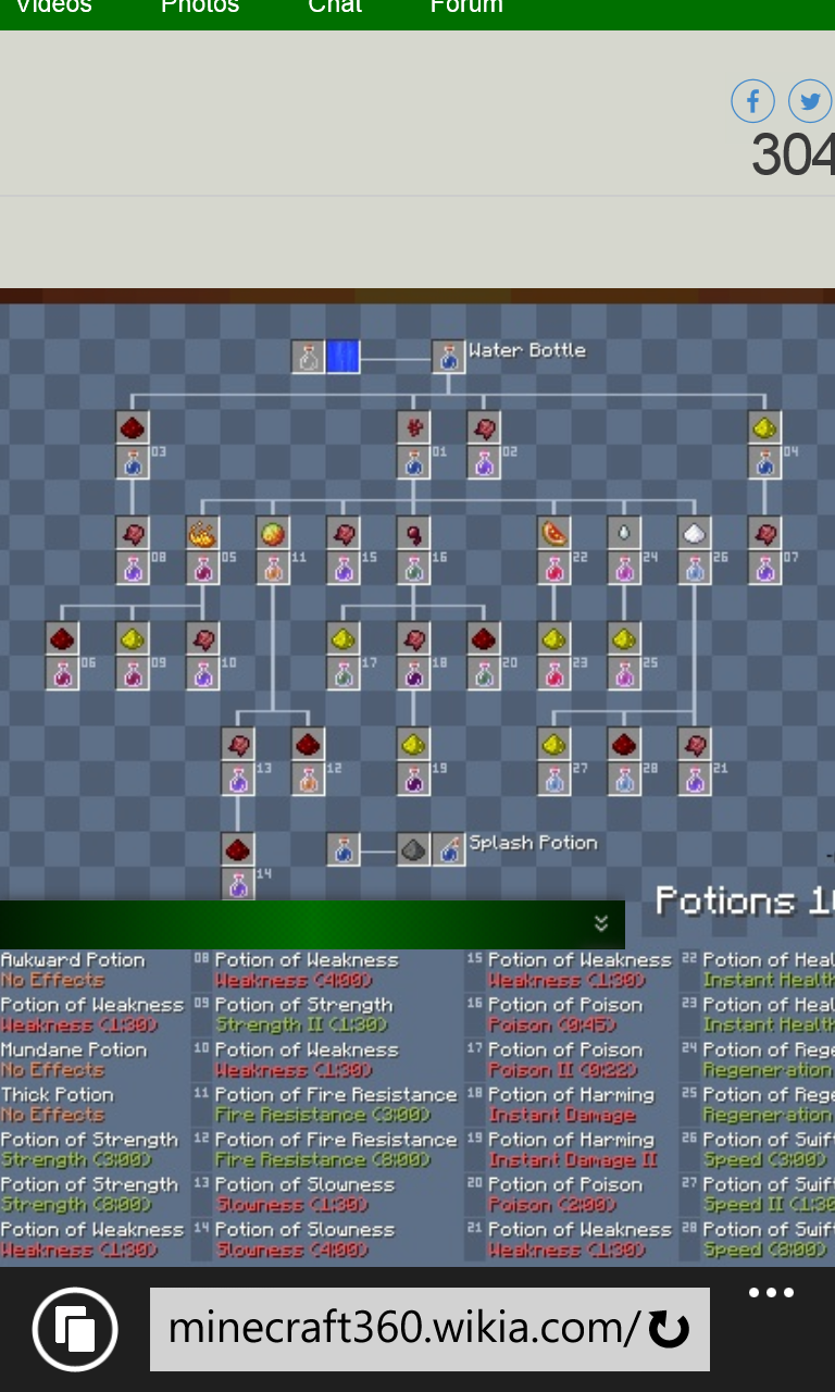 Minecraft potion recipes xbox 360 edition