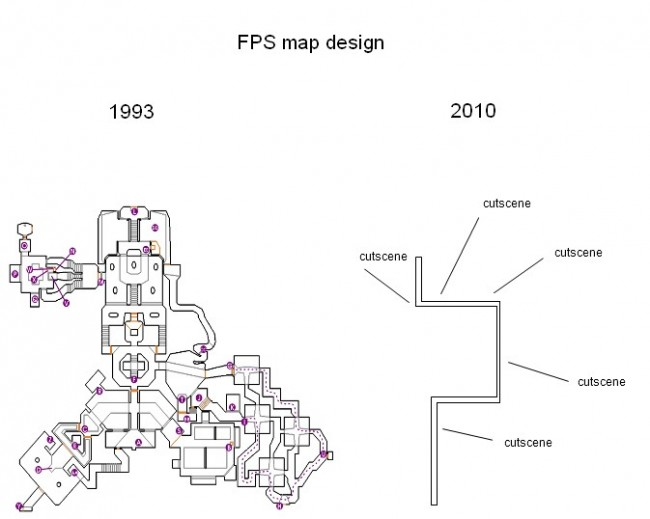 Fps Level Design Then And Now General Gaming Off