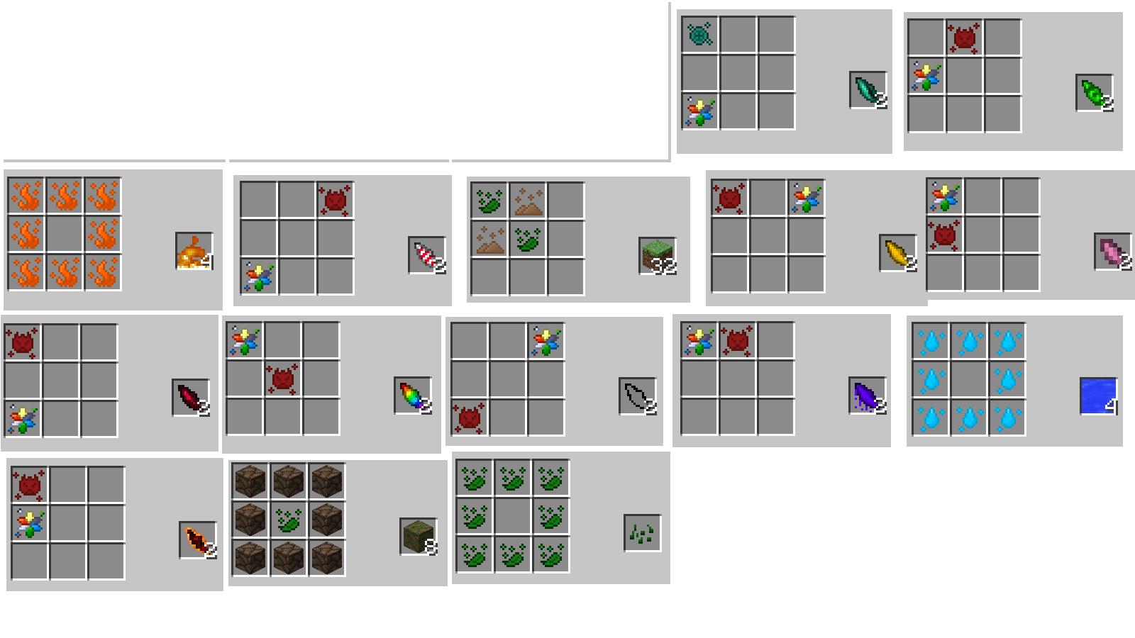 Minecraft Crafting Ideas Website