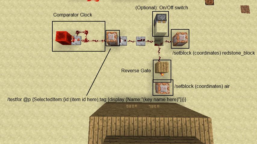 Minecraft Lock Diagram Diy Enthusiasts Wiring Diagrams