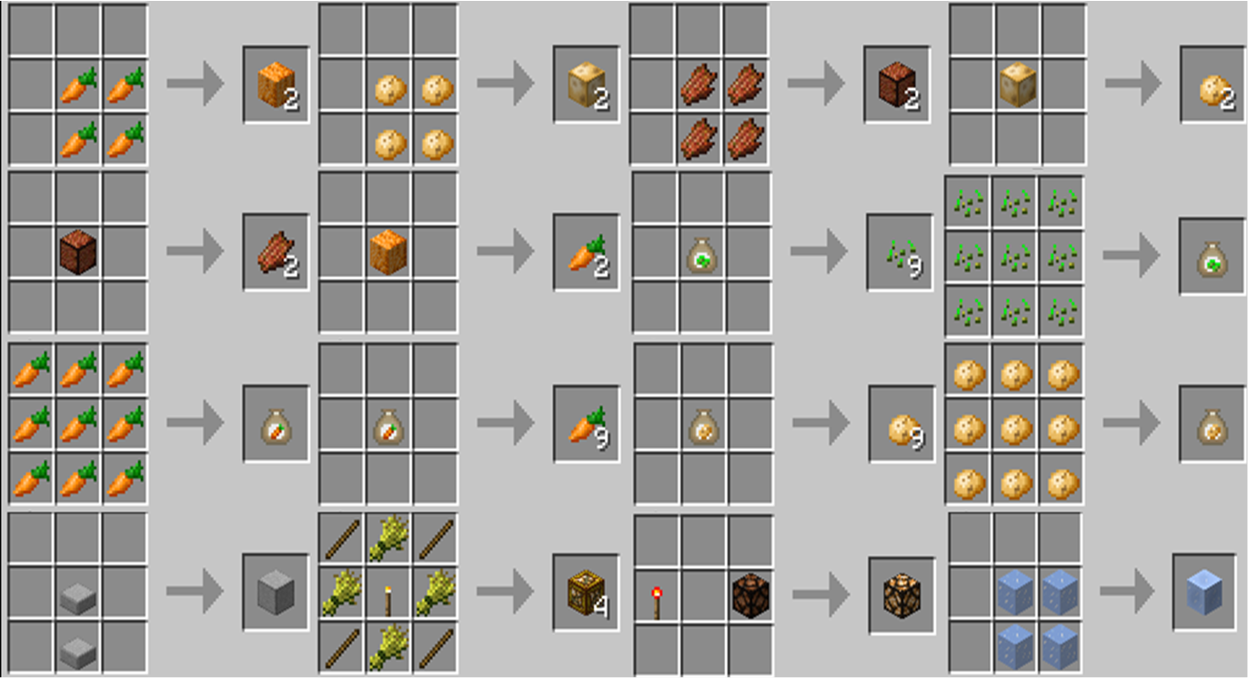 Minecraft Basic Crafting Recipes